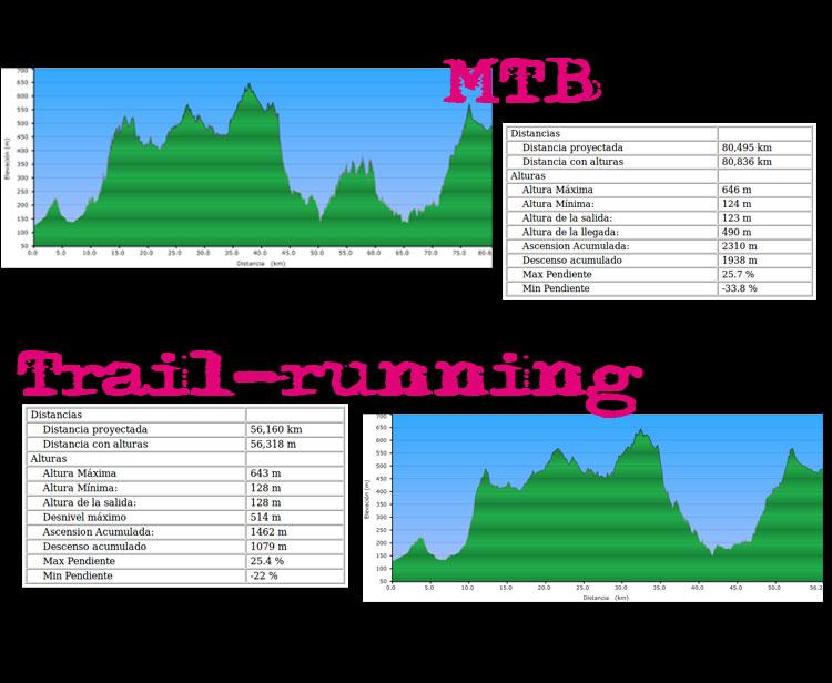 "18/04/11 VIII Maratón MTB-TrailRunning BRIMZ ""Guzmán el Bueno"" X SierraMorena Mix_perfiles_fichatec"